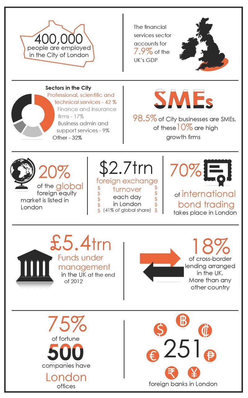 City-Facts---EDO-infographi
