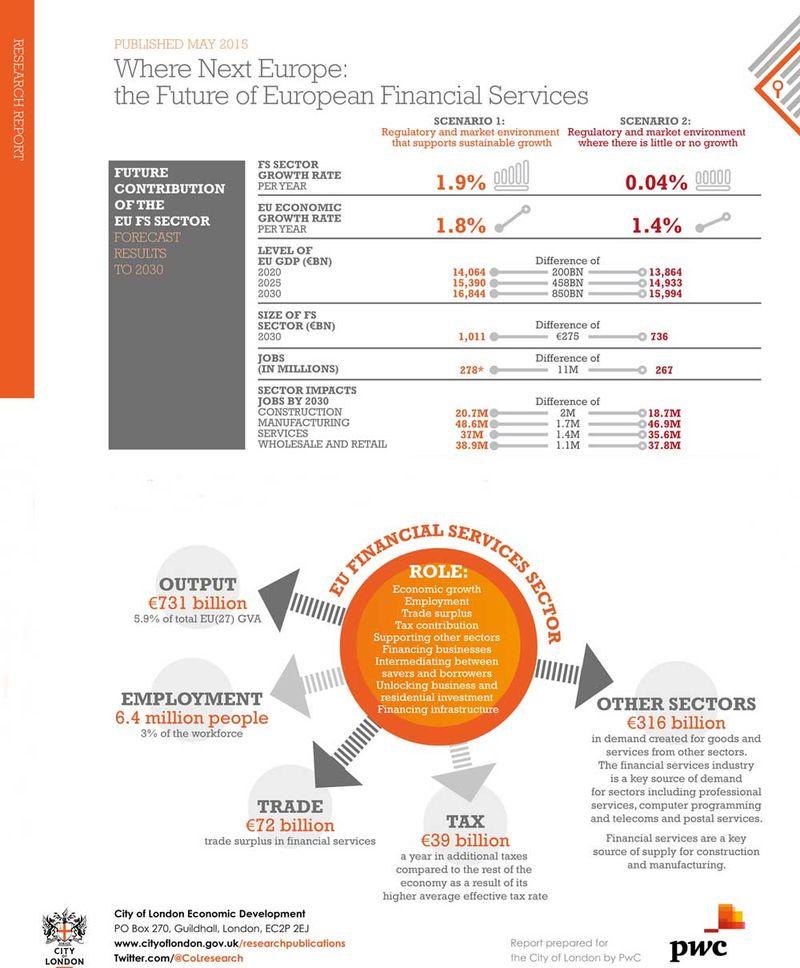 Infographic-eu-where-next