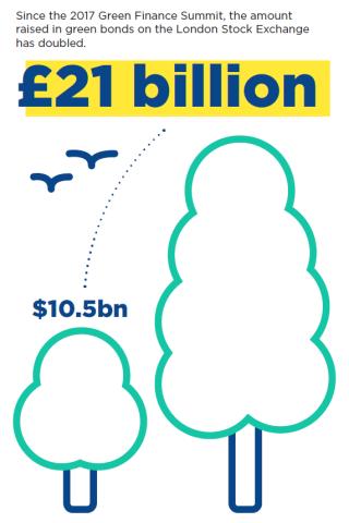 £12 billion
